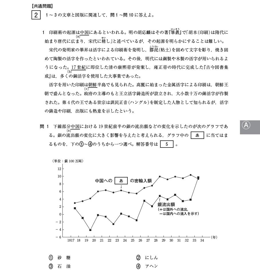 (平成26年度第一回世界史A試験問題より)