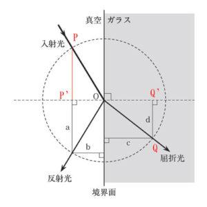 kounin_22_figure-1_7