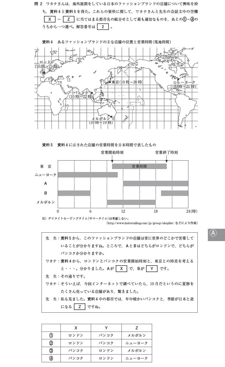 (平成28年度第一回「地理A」より)
