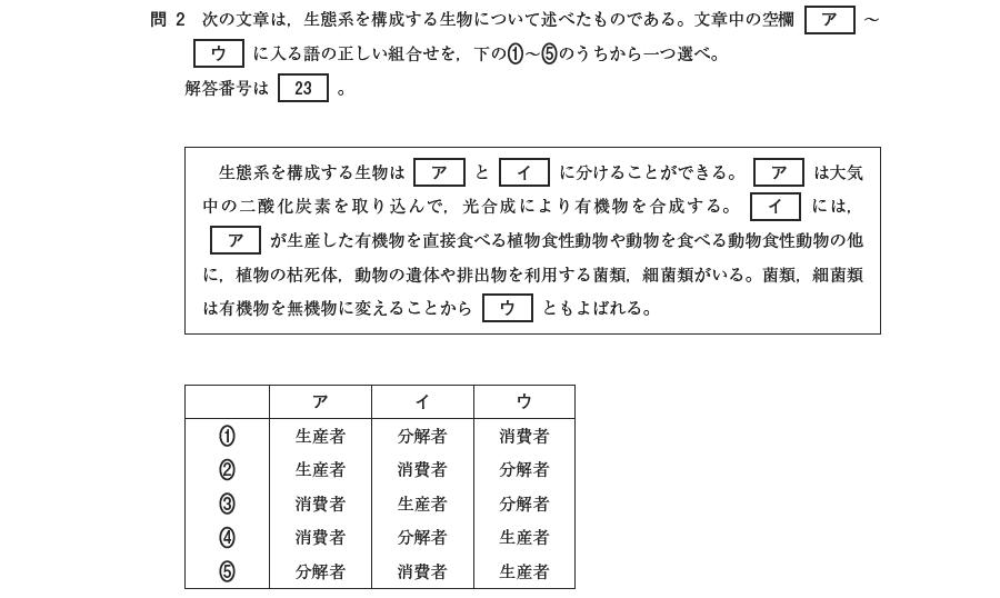 (平成26年度第二回試験問題より)