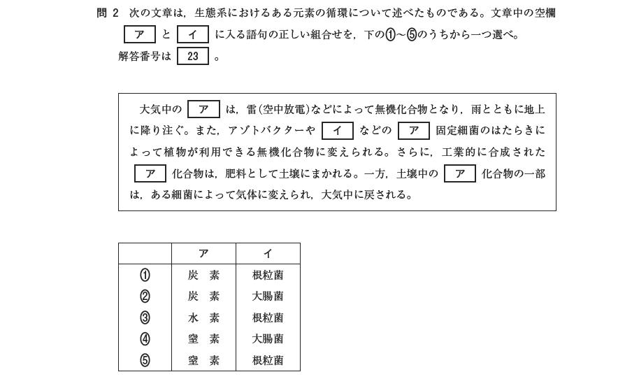 (平成27年度第一回試験問題より)