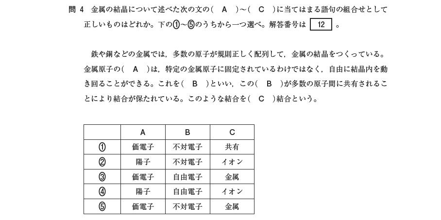(平成28年度第一回試験問題より)