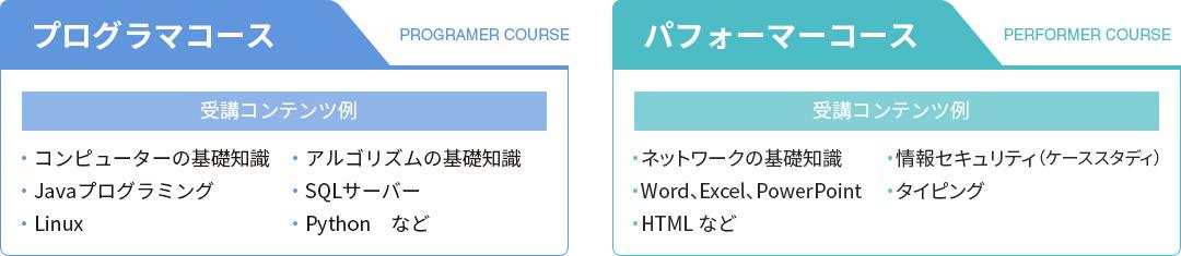 「プログラマコース」と「パフォーマーコース」