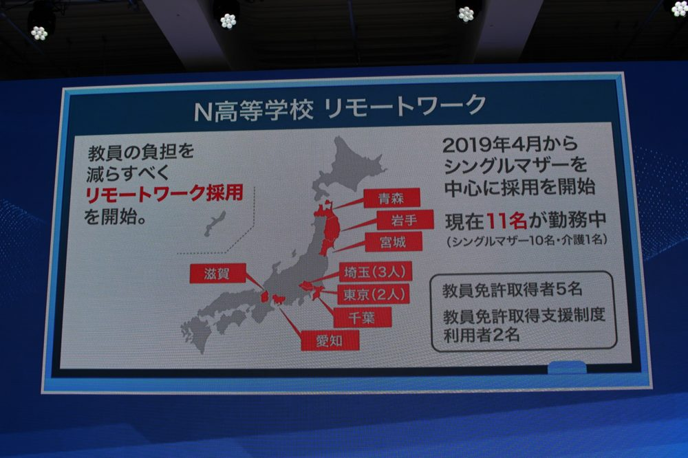 2019年4月に11名のリモートワーカーを採用